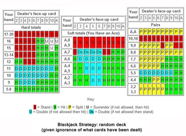 Blackjack kt-20sc